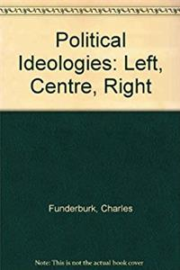 Political Ideologies: Left, Center, Right